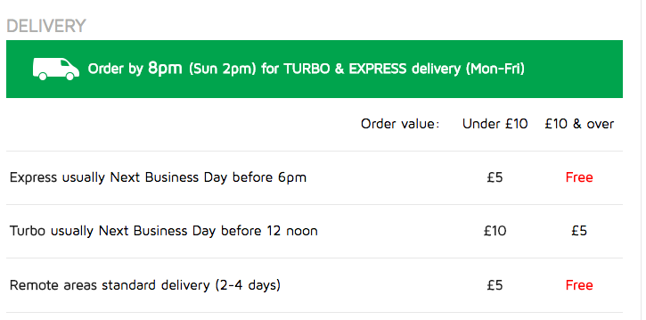Toolstation delivery information